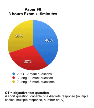 Paper F9 Changes for the December 2014 exams