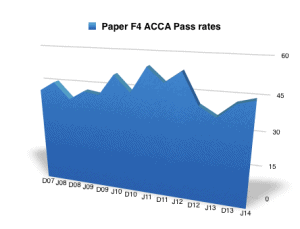 Acca f4 notes - Essay Example - August 2019 - 1184 words