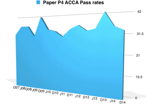 Acca technical articles p5
